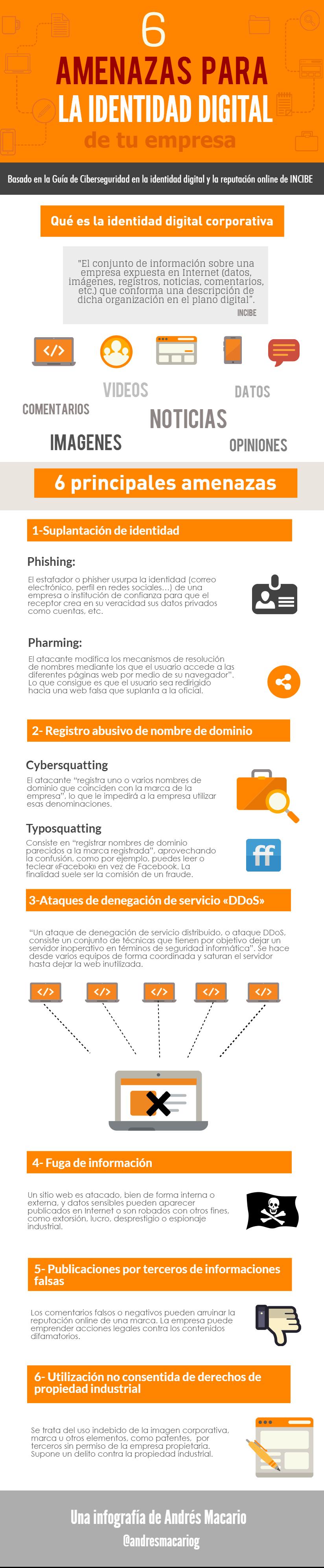 6 amenazas para la identidad digital de tu empresa - Infografia Andres Macario