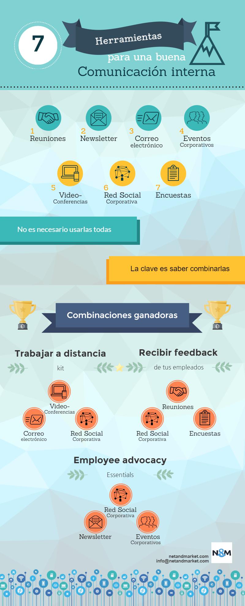 7 herramientas para una buena Comunicación Interna