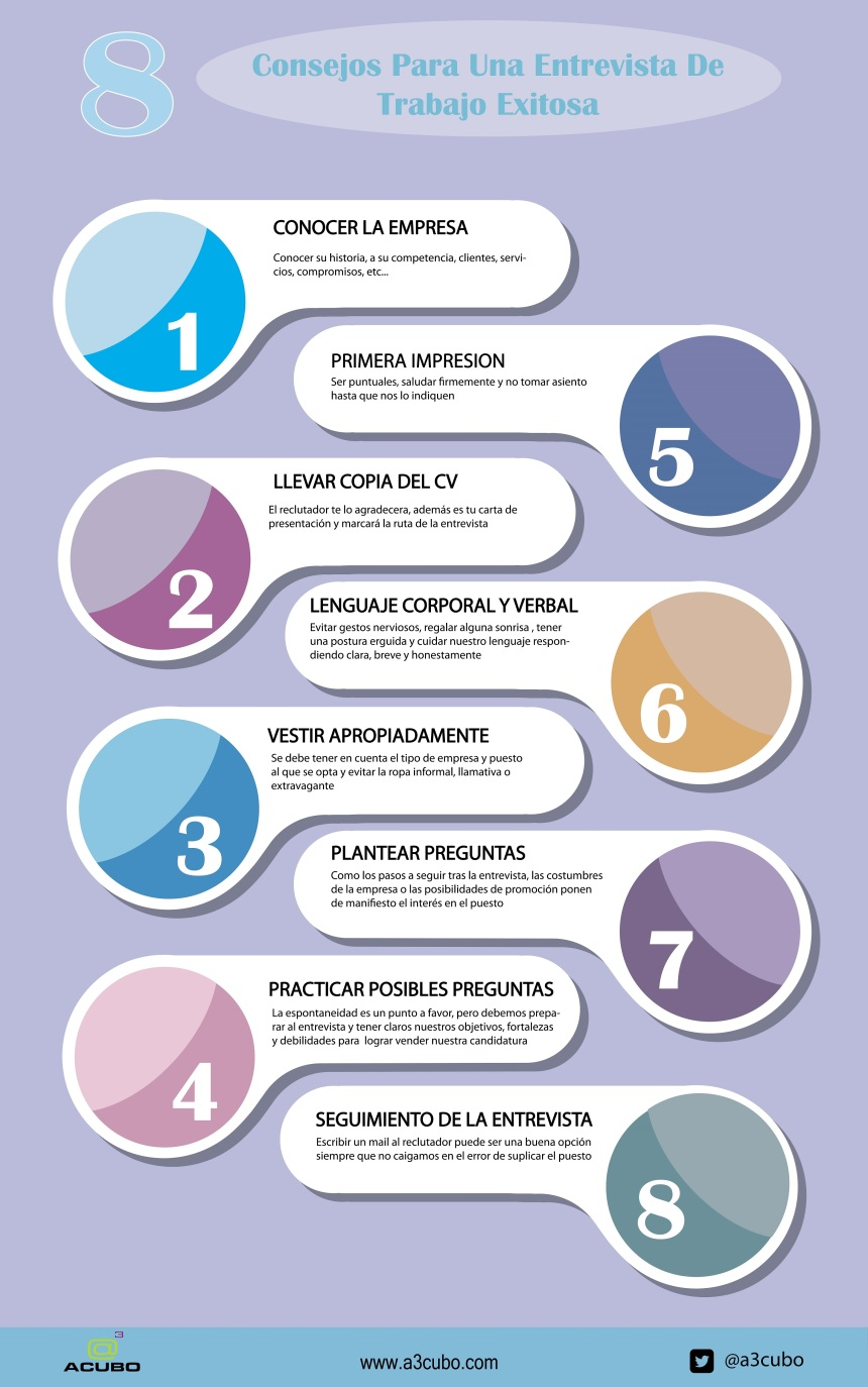 8 consejos para una entrevista de trabajo de éxito