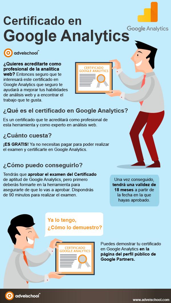 Certificado de Google Analytics