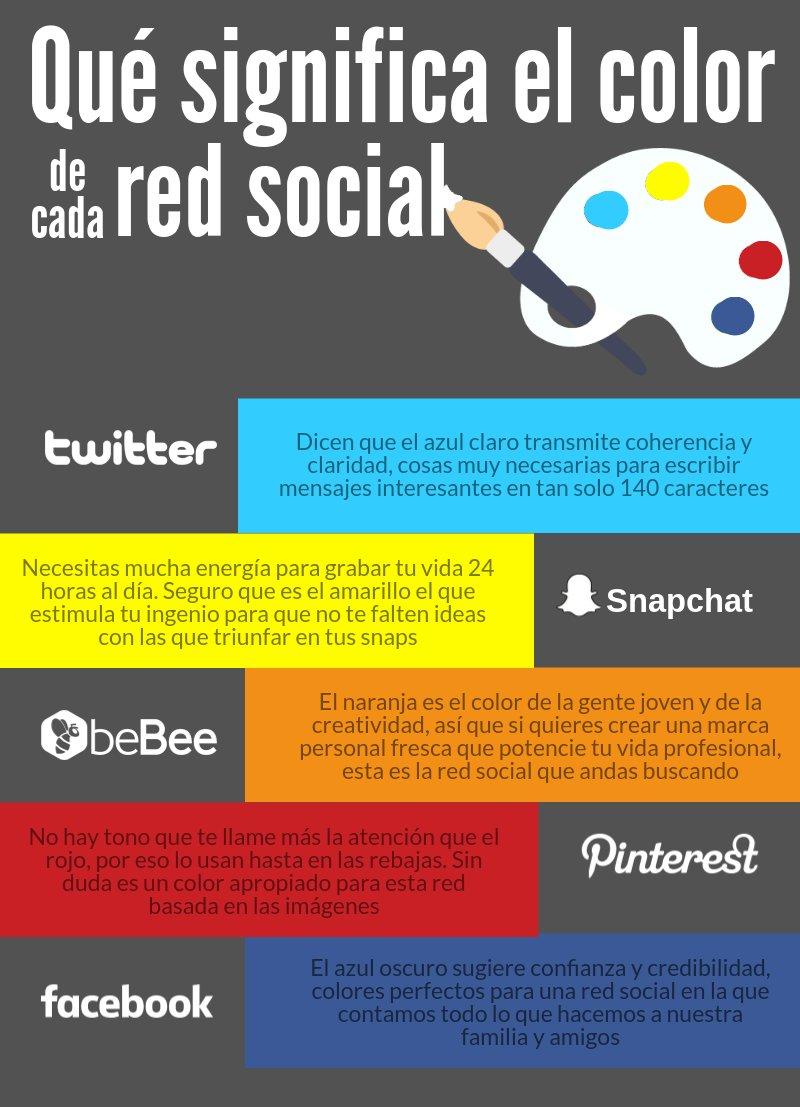 Qu significa el color de cada red social infografia for Que significa exterior