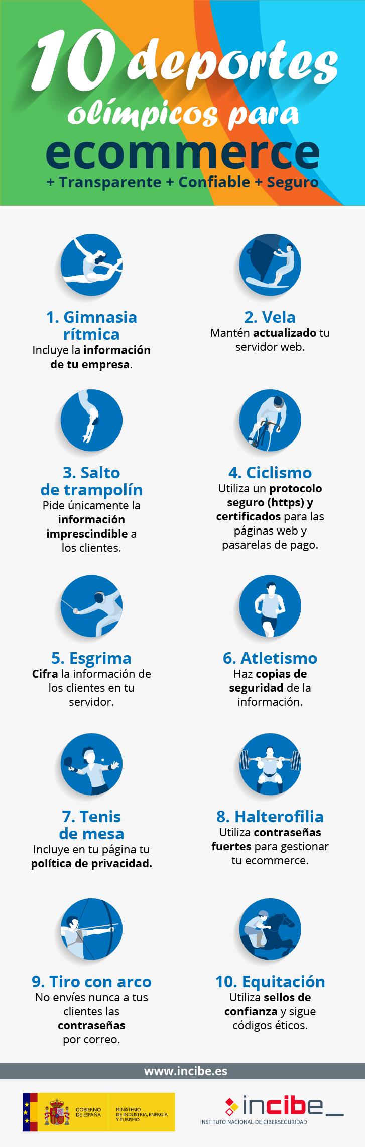 10 deportes olímpicos para tu Comercio Electrónico