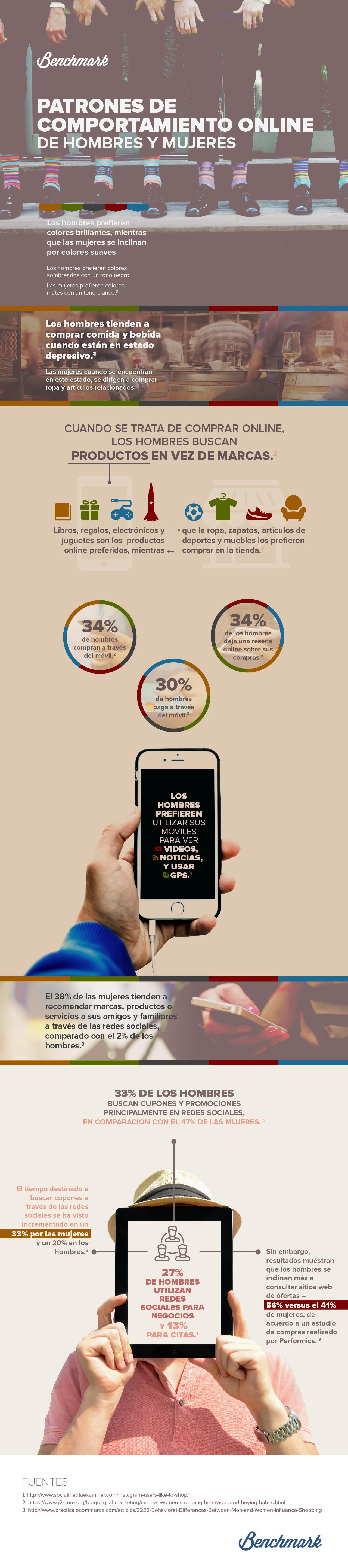 patrones-comportamiento-online-hombres-mujeres-infografia