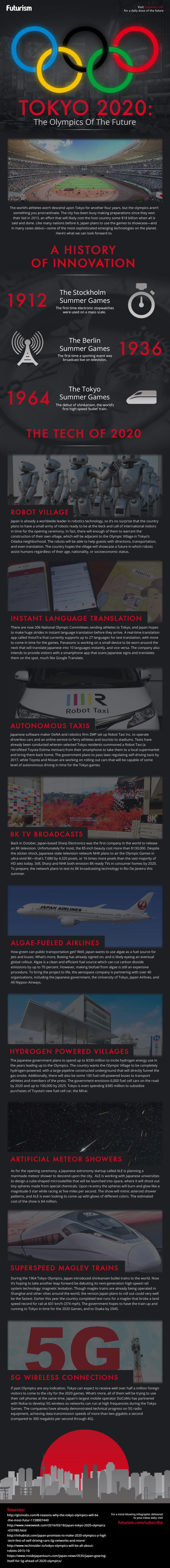Tokio 2020: la Olimpiada del Futuro