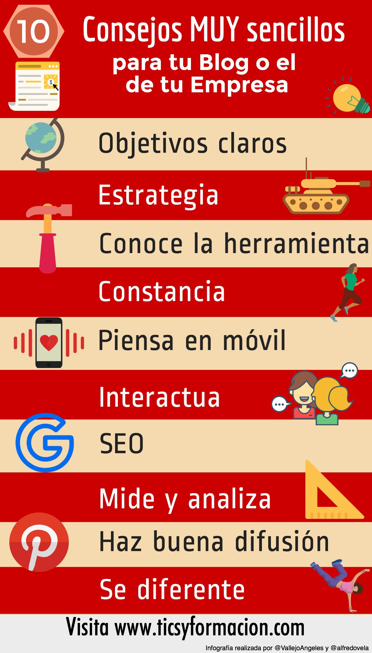 10-consejos-sencillos-blog-infografia