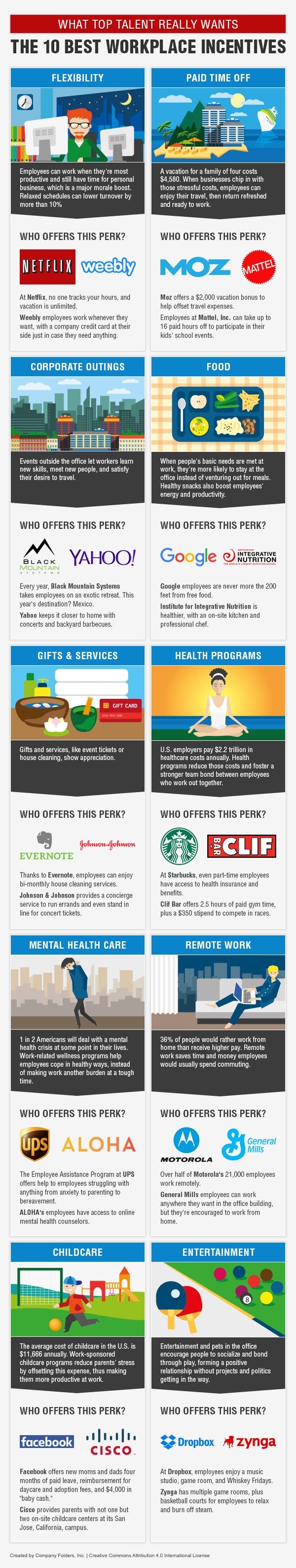 10-mejores-incentivos-trabajo-infografia