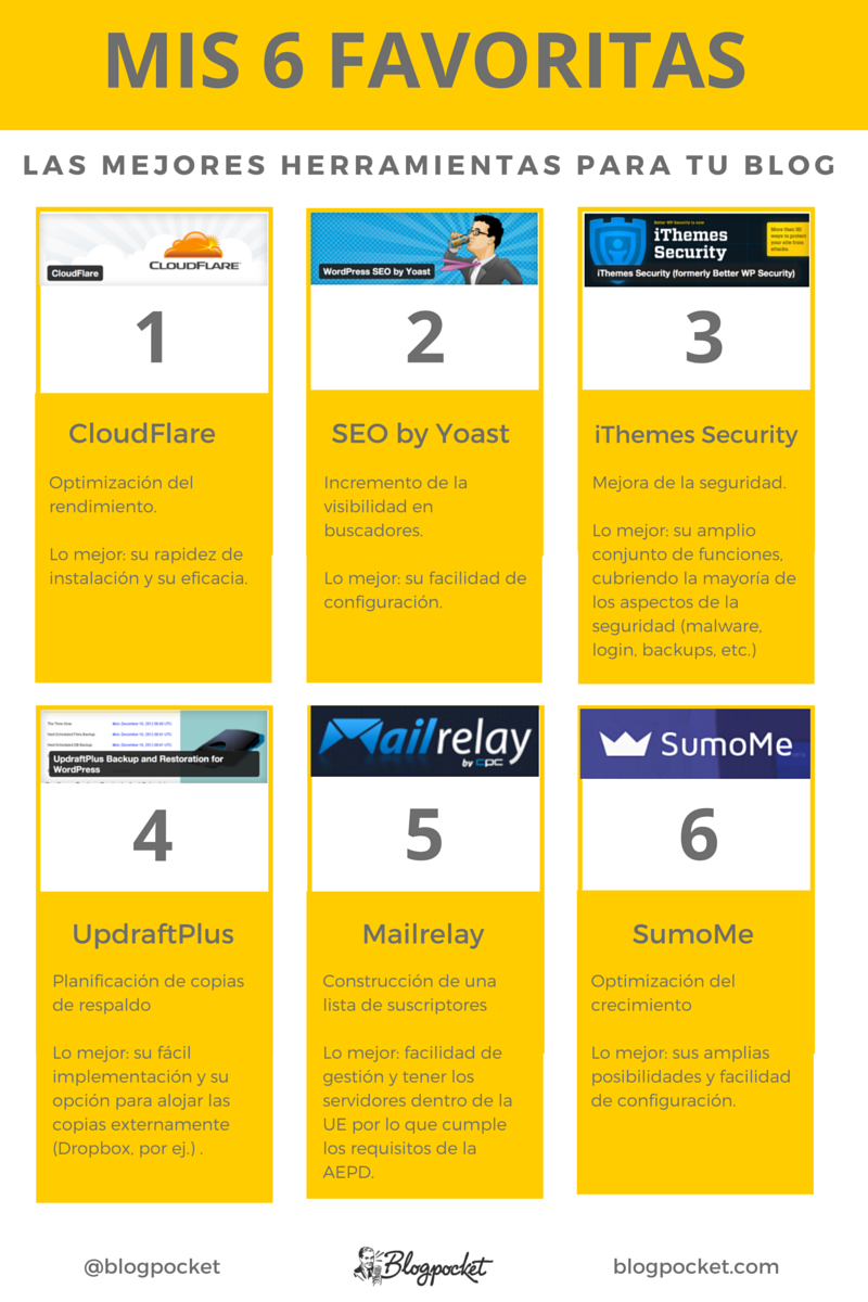 6 herramientas imprescindibles para tu Blog