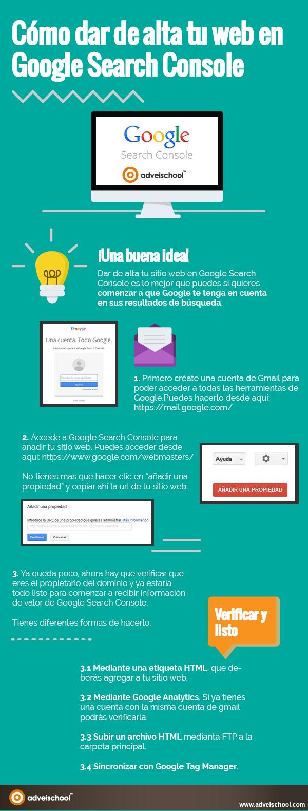 alta-en-google-search-console-infografia