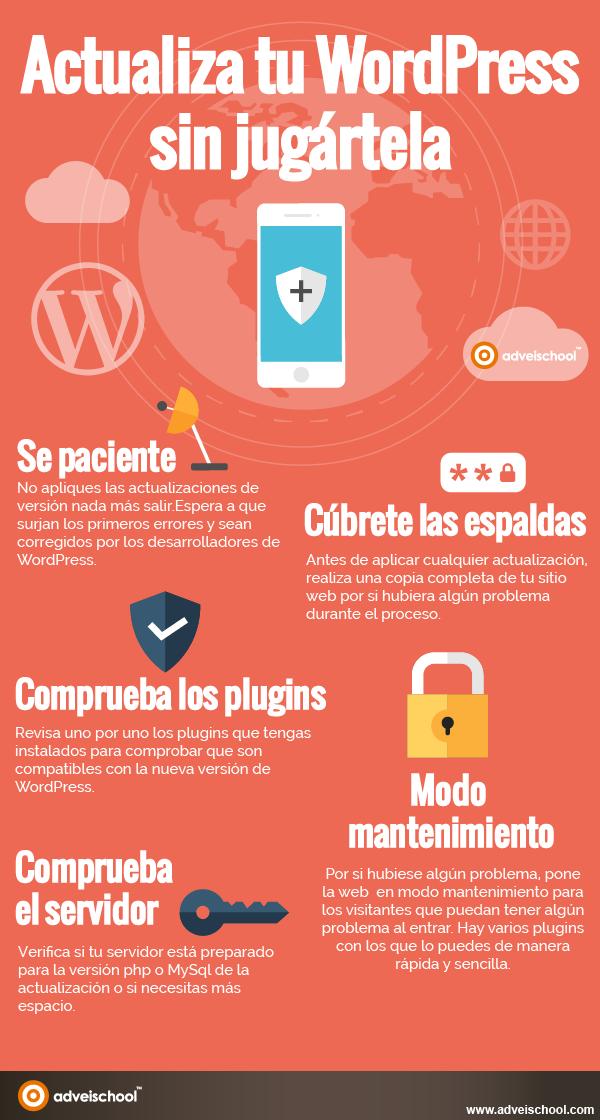 como-actualizar-wordpress-infografia