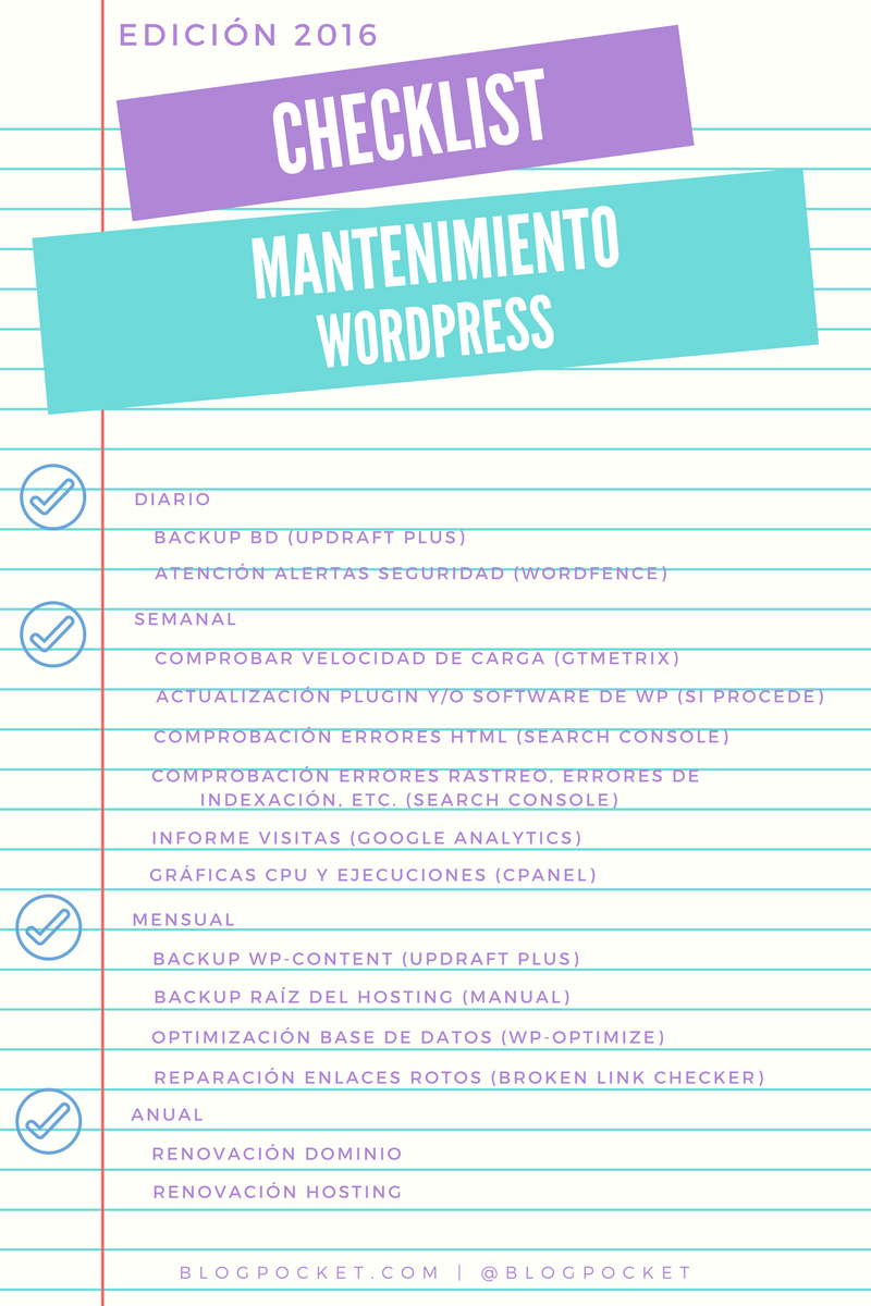 Checklist para el mantenimiento de un Blog en WordPress