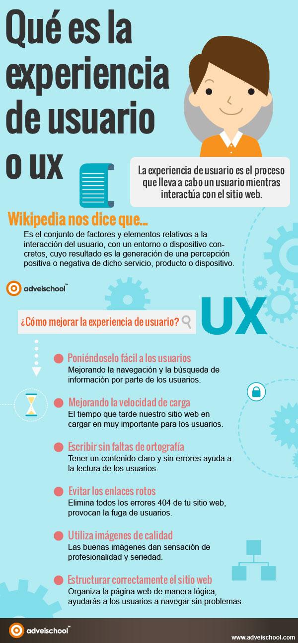Qué es la Experiencia de Usuario (UX)