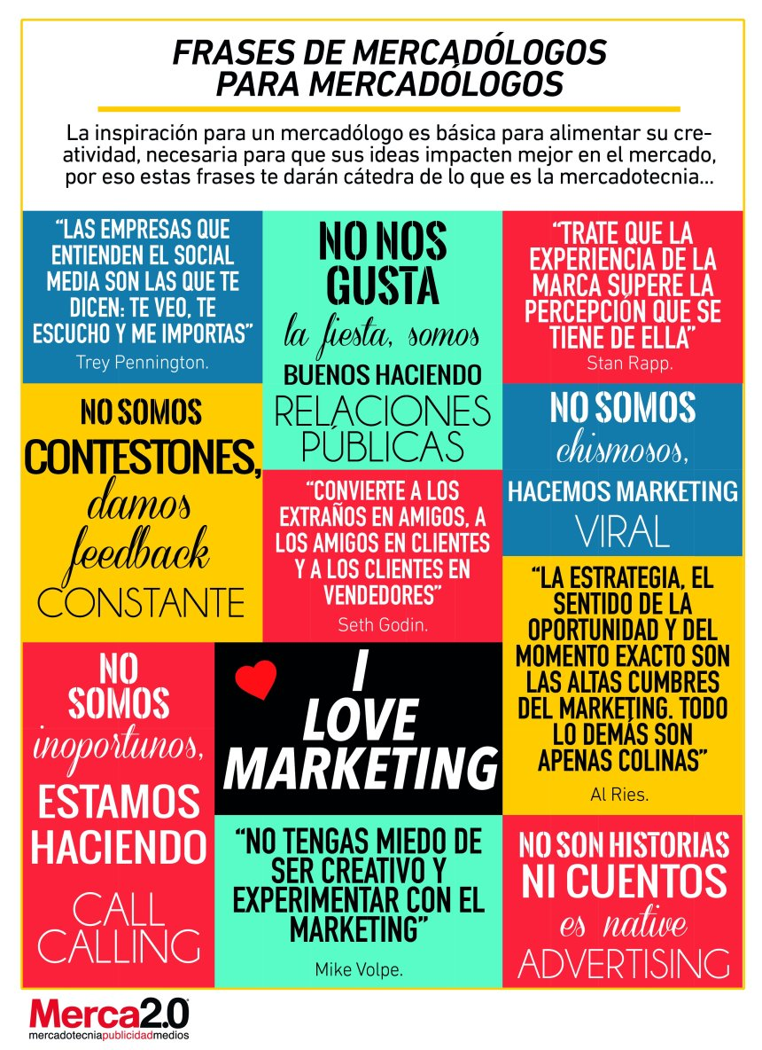 11 frases interesantes sobre Marketing