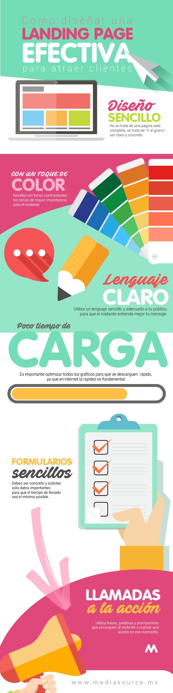 landing-page-efectiva-infografia