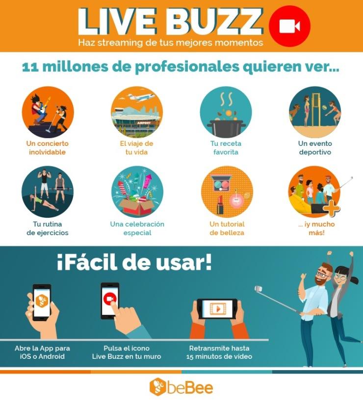 Cómo hacer vídeo streaming con Live Buzz de beBee