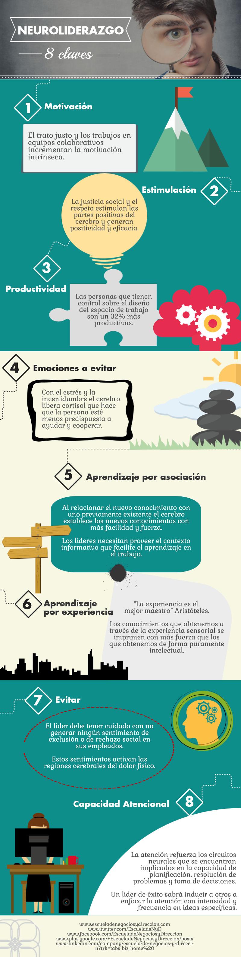 8 claves sobre Neuroliderazgo