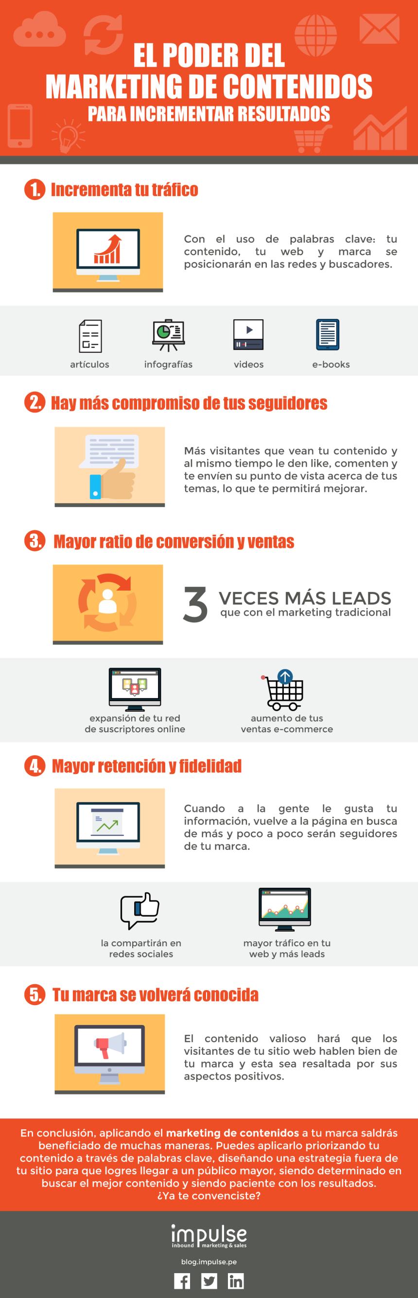 Marketing de contenidos para mejorar resultados