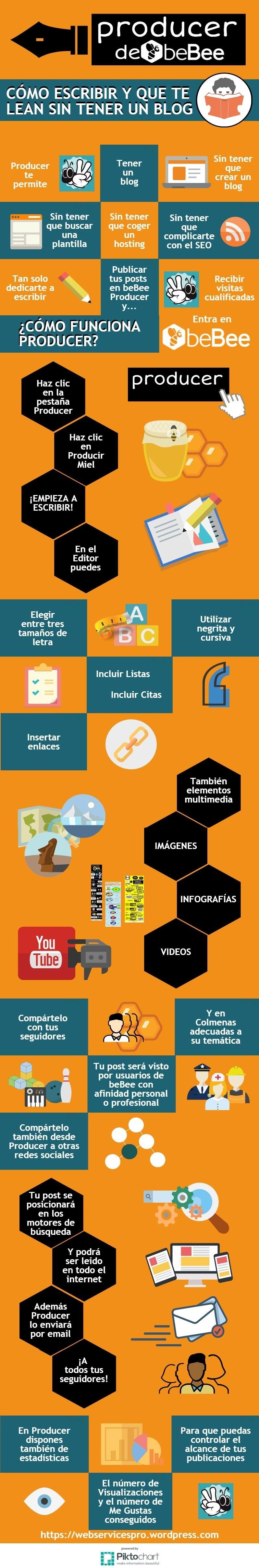 producer-bebee-infografia