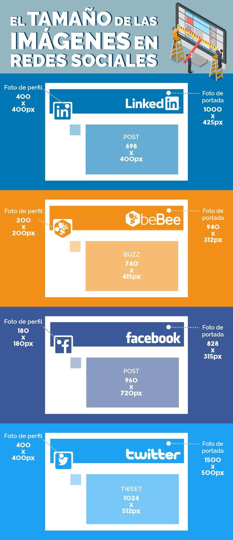 tamano-imagenes-redes-sociales-infografia