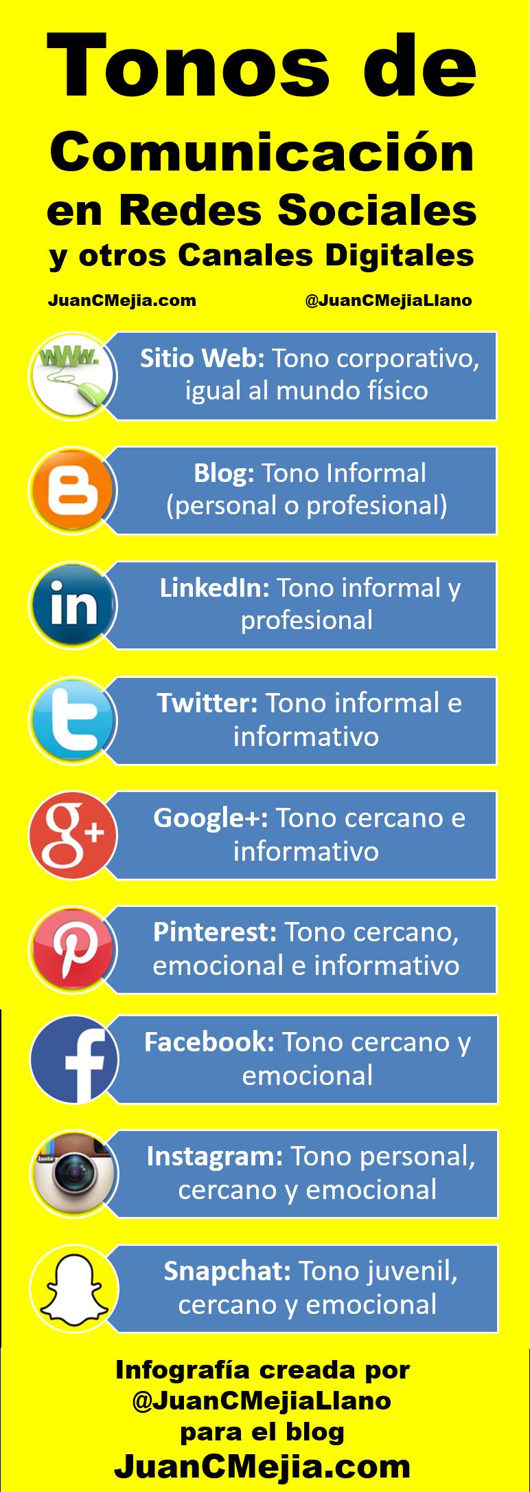 Tonos de comunicación en Redes Sociales