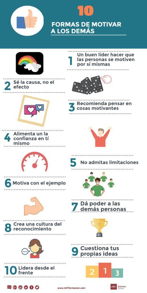 10 formas de motivar a los demás