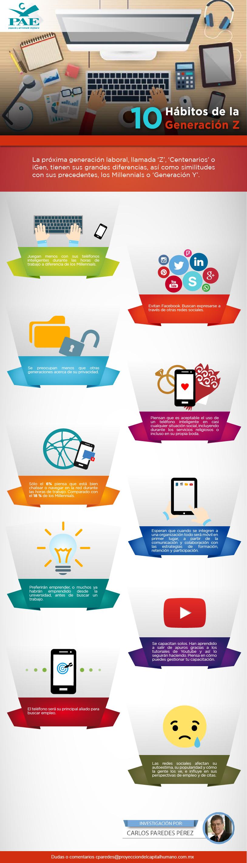 10 hábitos de la Generación Z