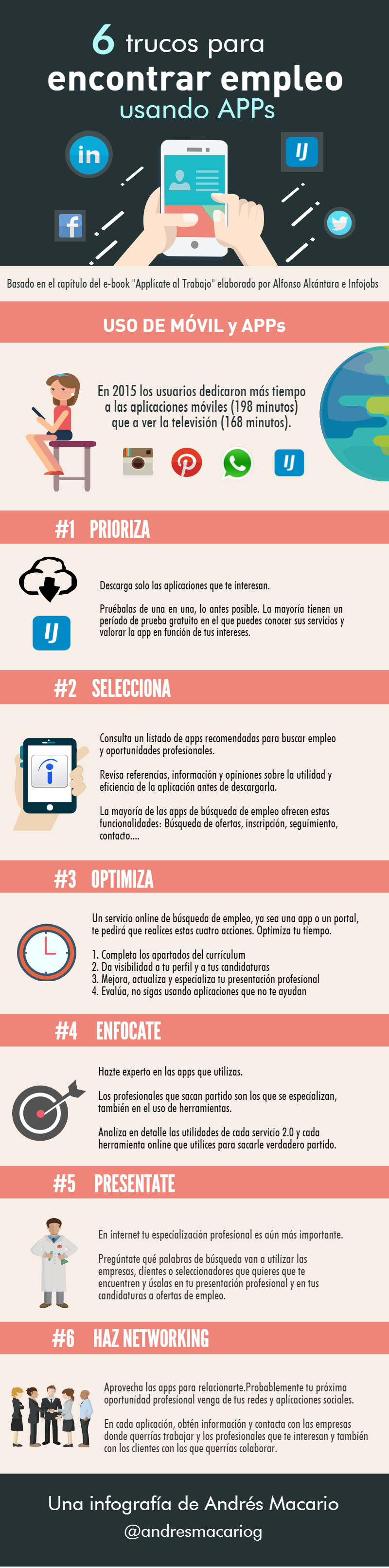 6 trucos para encontrar empleo con apps - Infografia Andres Macario