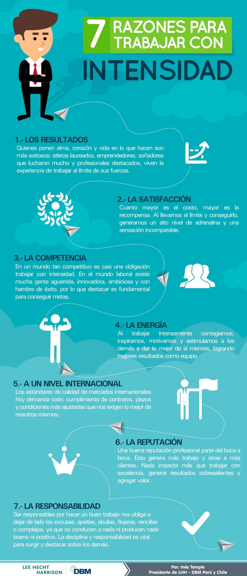 7-razones-para-trabajar-con-intensidad-infografia