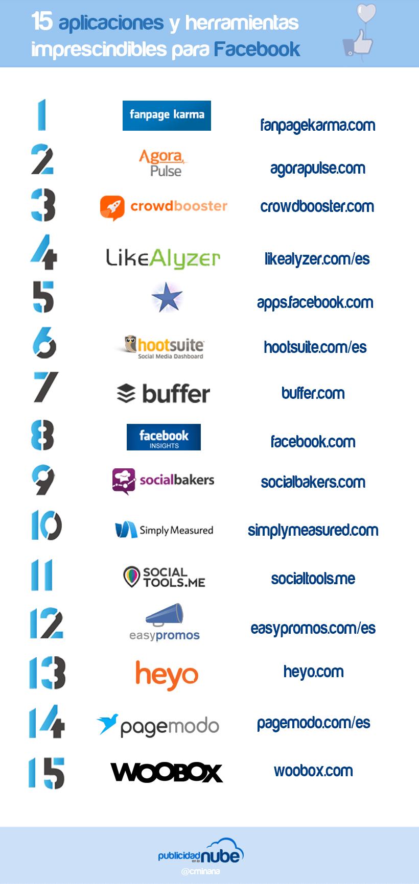15 herramientas y aplicaciones imprescindibles para Facebook