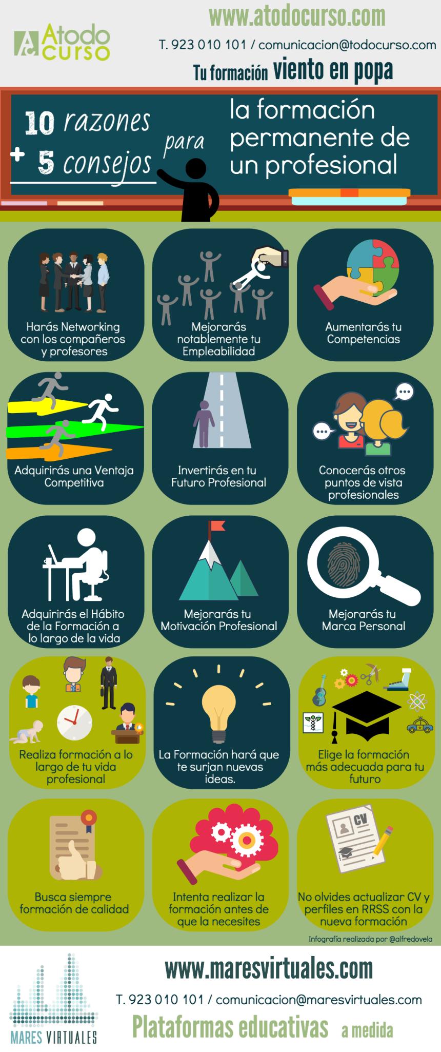 10 razones + 5 consejos para la Formación Permanente de un Profesional