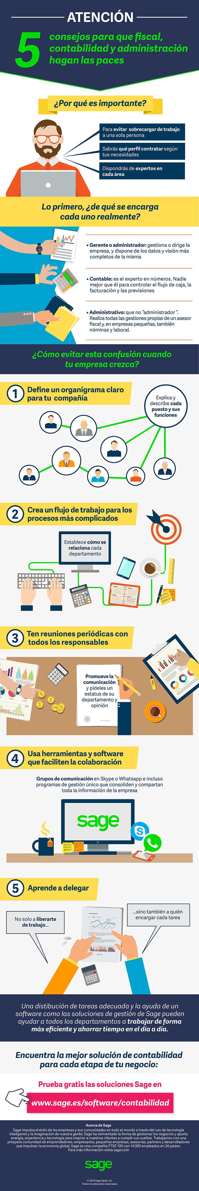 consejos-para-que-administracion-contabilidad-y-fiscalidad-hagan-las-paces-infografia