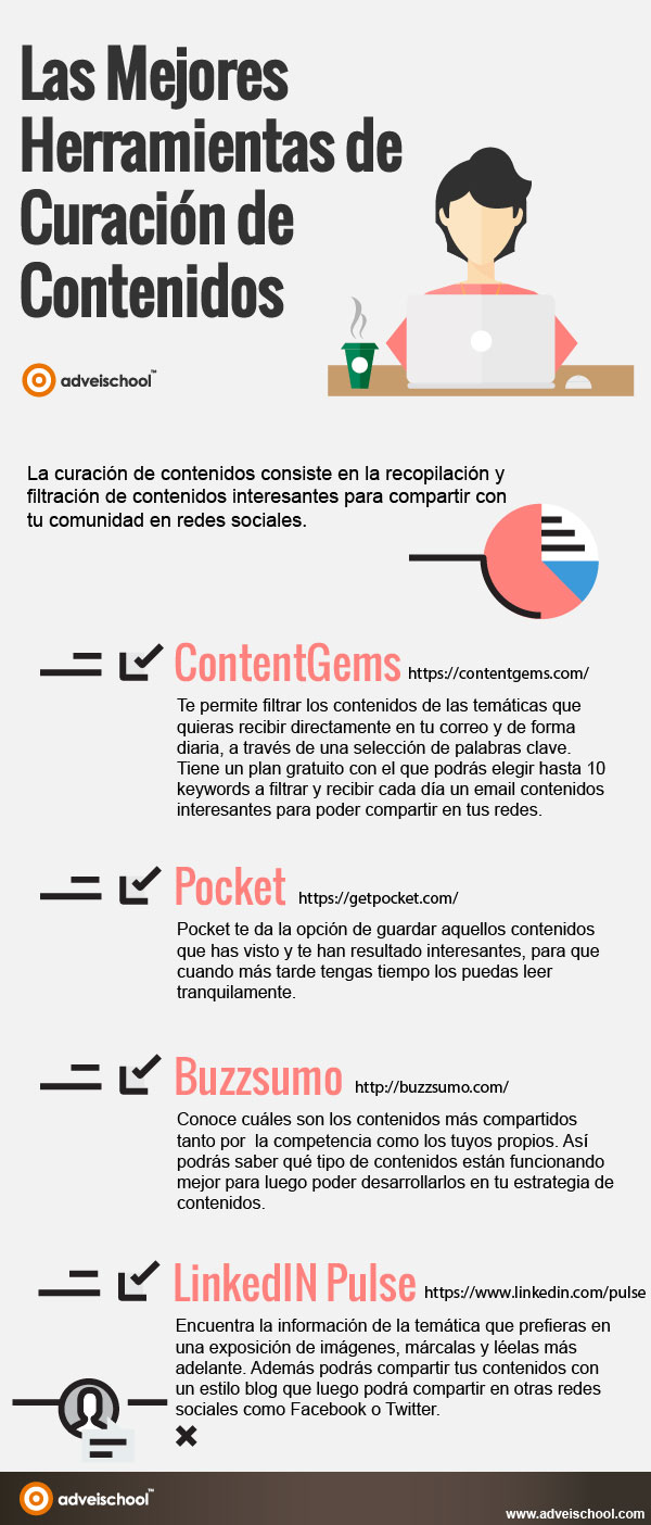 herramietas-curacion-contenidos-infografia