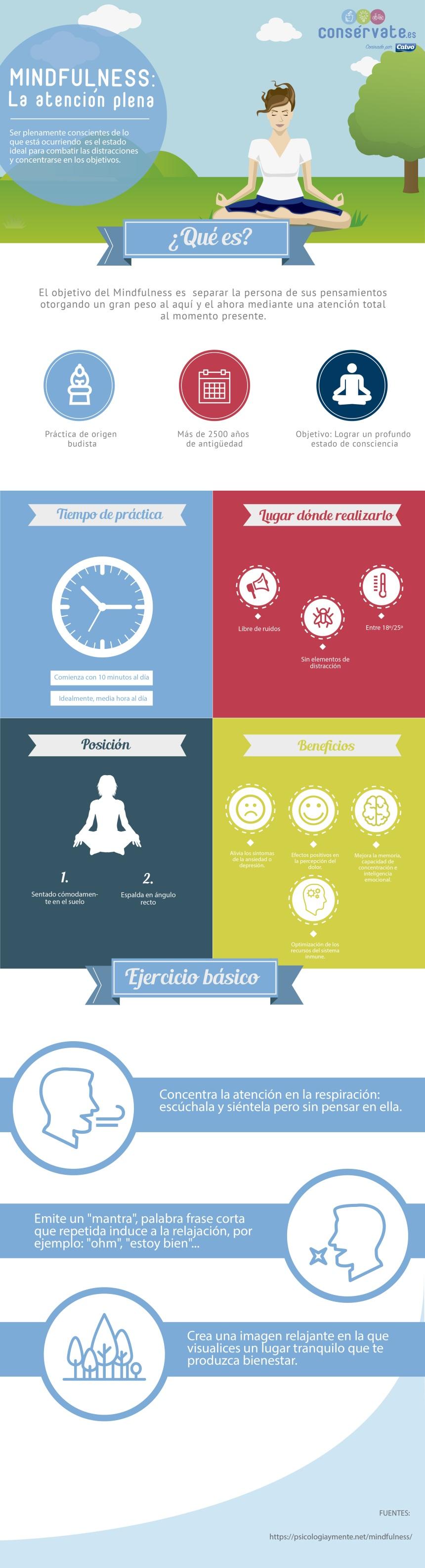 Mindfulness: la atención plena