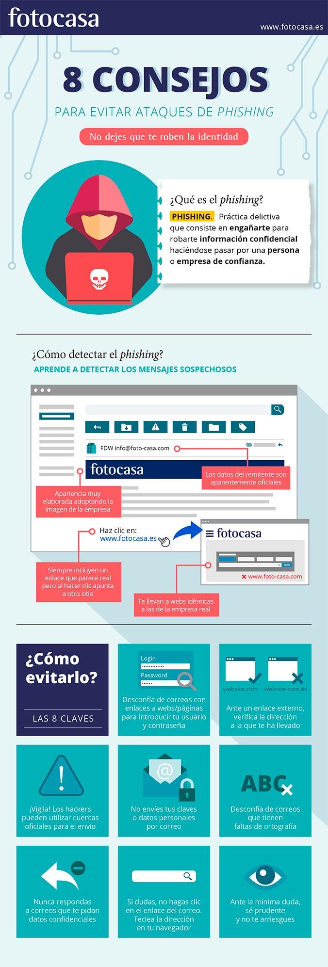 8 consejos para evitar el phishing