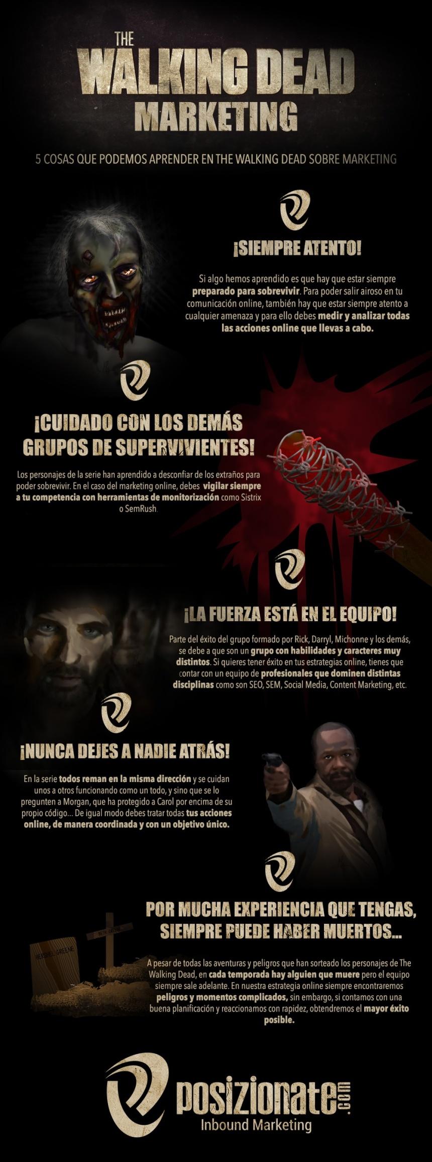 The Walking Dead Marketing
