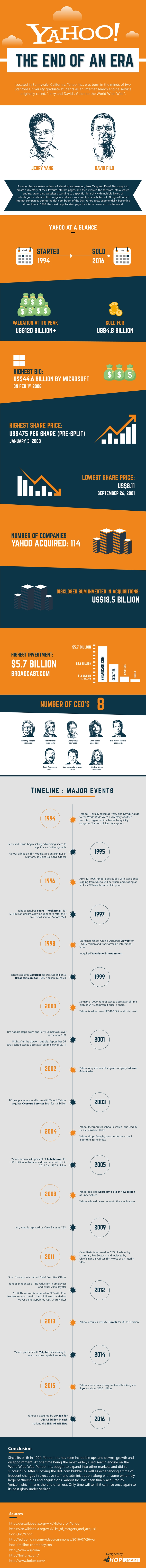 yahoo-el-final-de-una-era-infografia