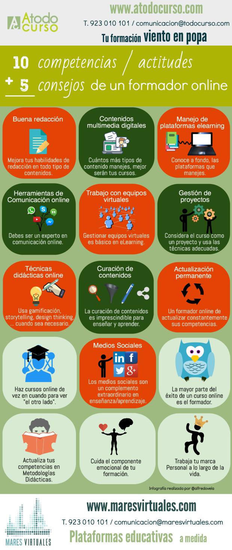 10 competencias + 5 consejos de un formador online