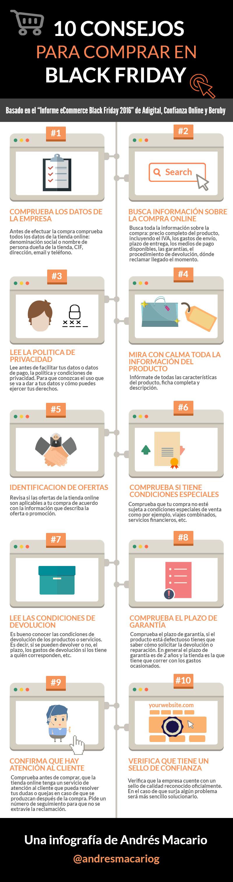 10 consejos para comprar en Black Friday- Infografia Andres Macario