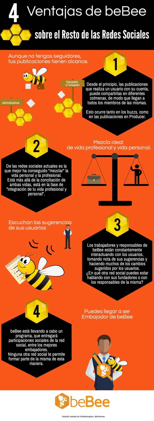 4 ventajas de beBee sobre el resto de Redes Sociales
