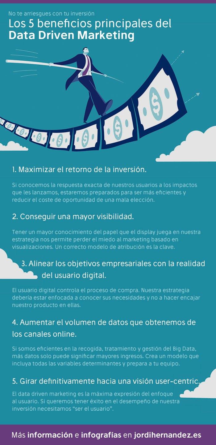5 beneficios del Data Driven Marketing