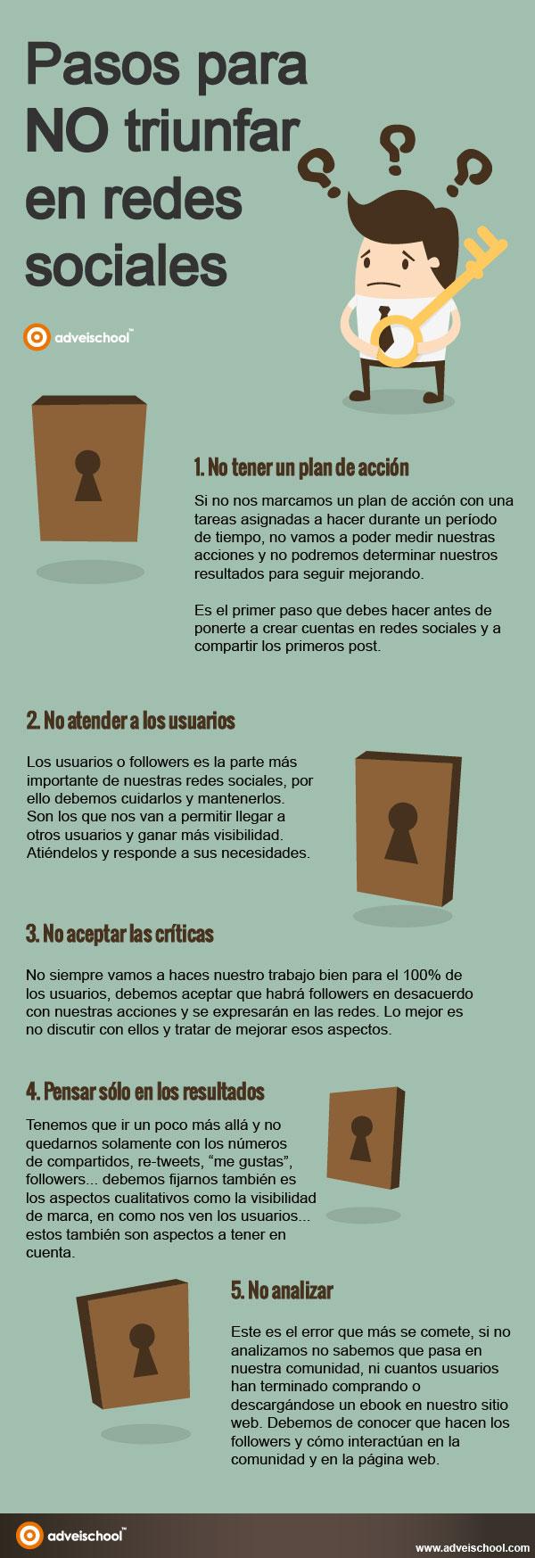 5 pasos para NO triunfar en Redes Sociales