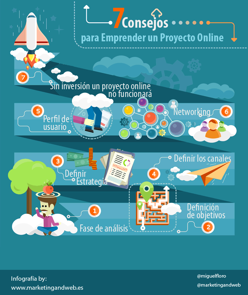 7 consejos para emprender un proyecto online