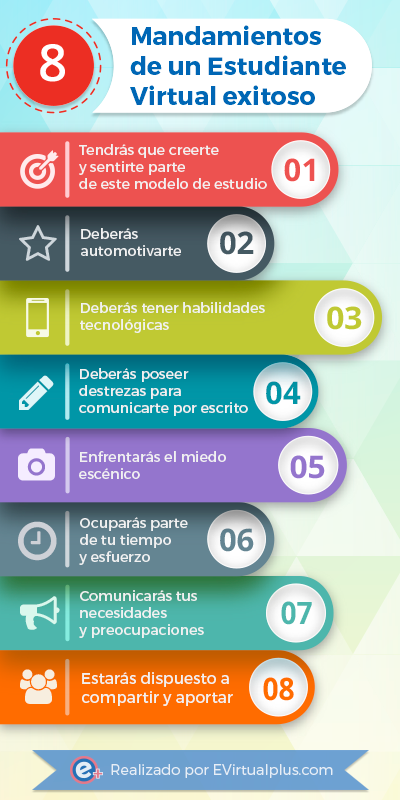 8 mandamientos del estudiante virtual exitoso