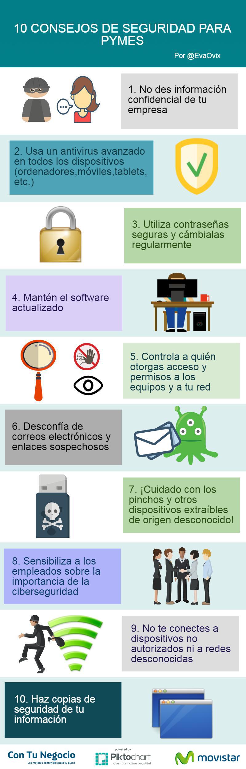10 consejos de seguridad para pymes