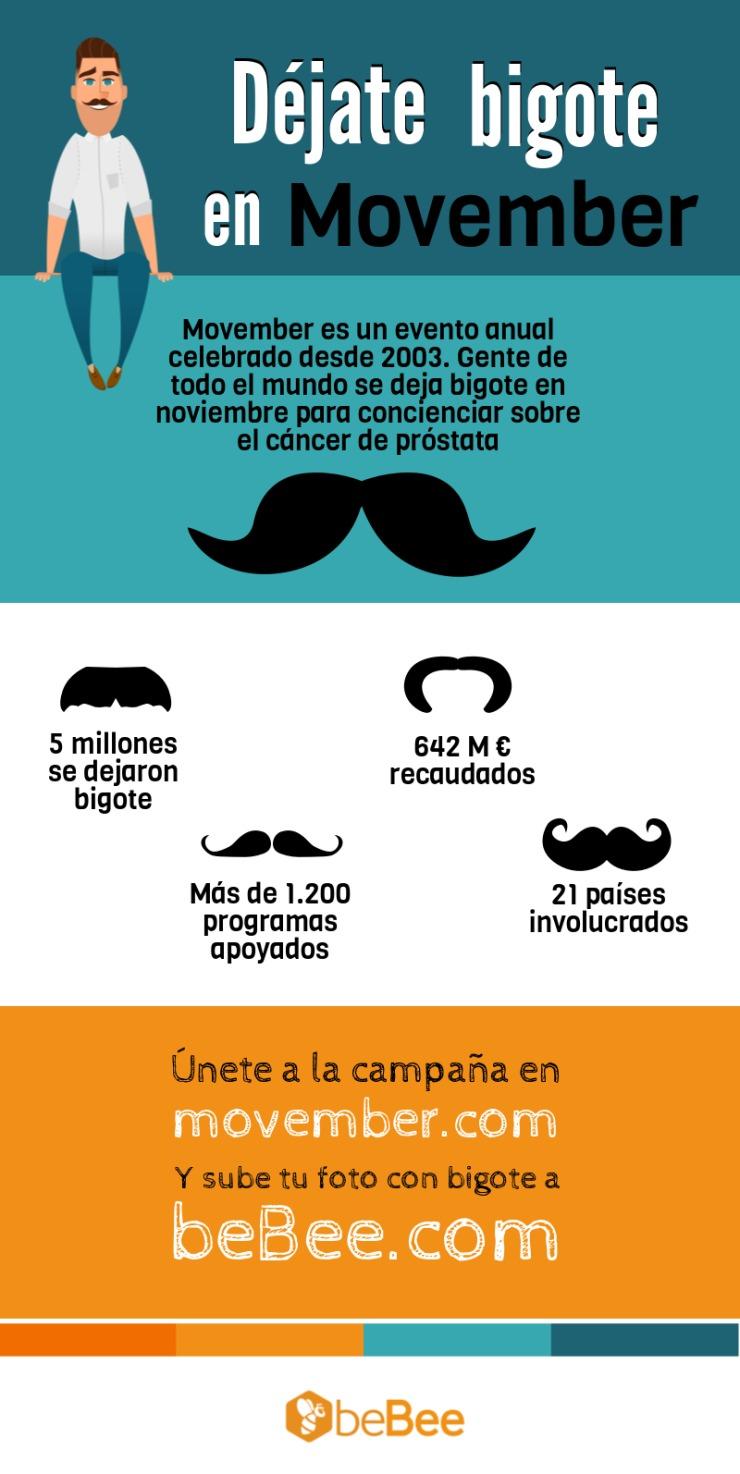 Qué es Movember