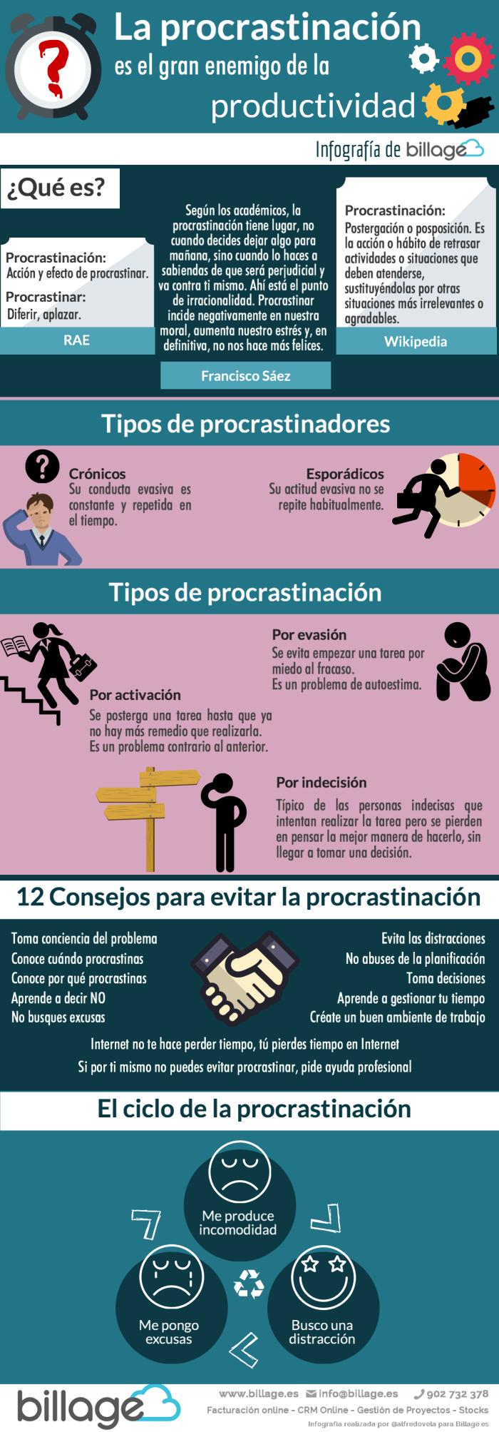 Procrastinación: el gran enemigo de la Productividad