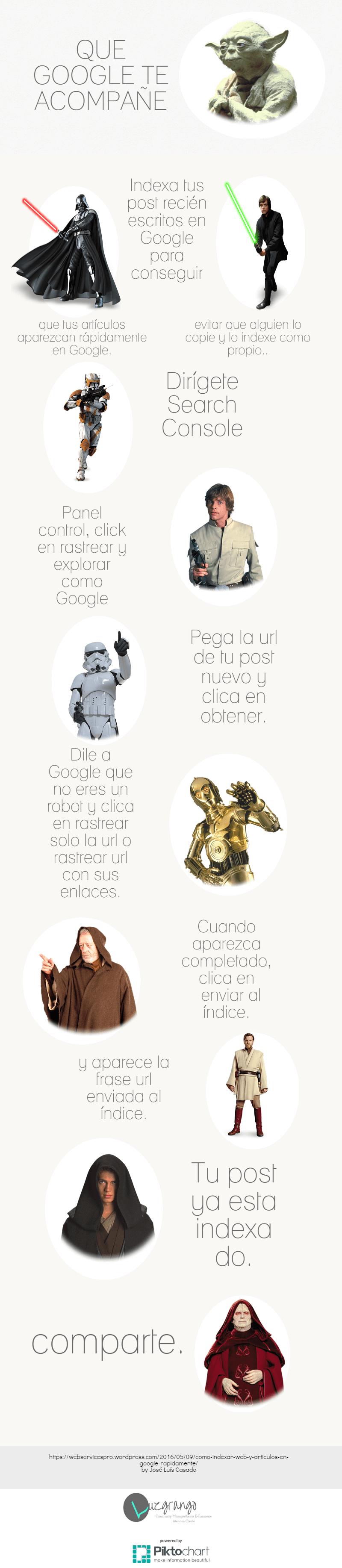Qué Google te acompañe