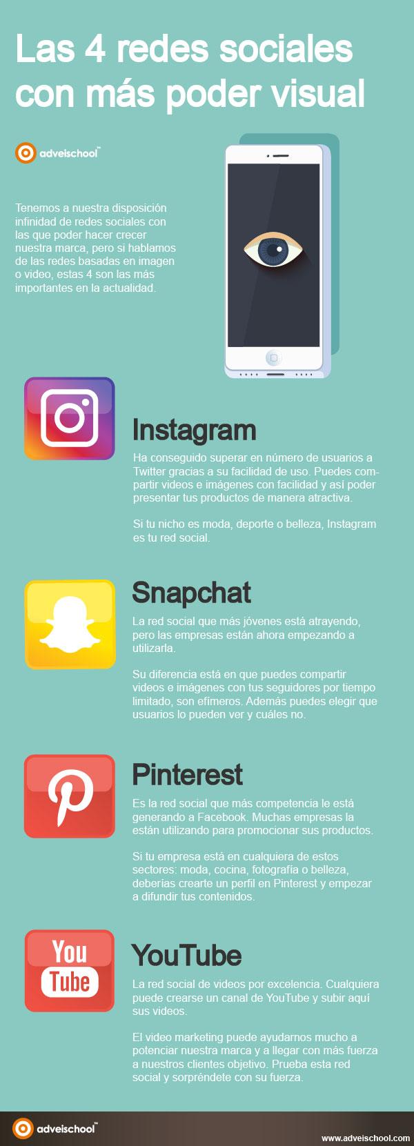 4 Redes Sociales con más poder visual