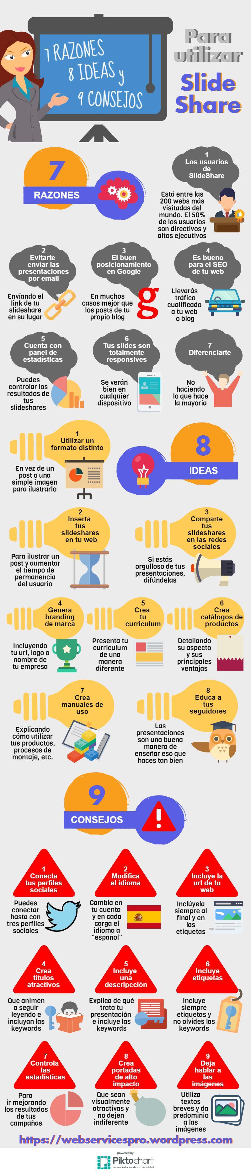7 Razones-8 ideas-9 consejos para utilizar SlideShare