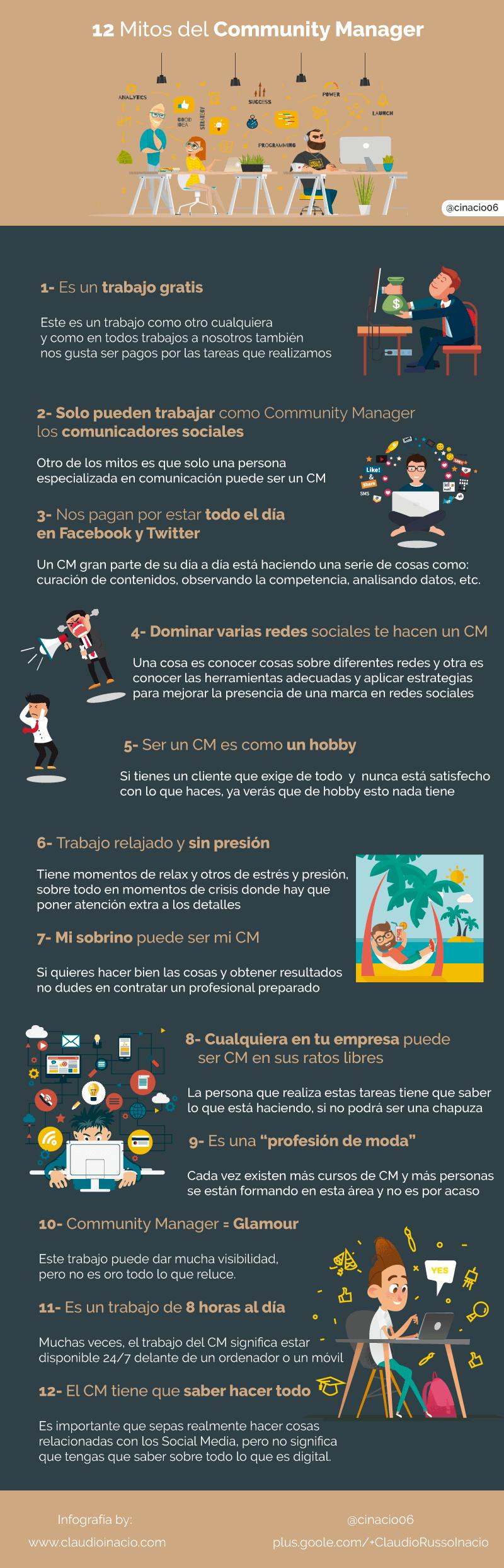 12 mitos sobe el Community Manager