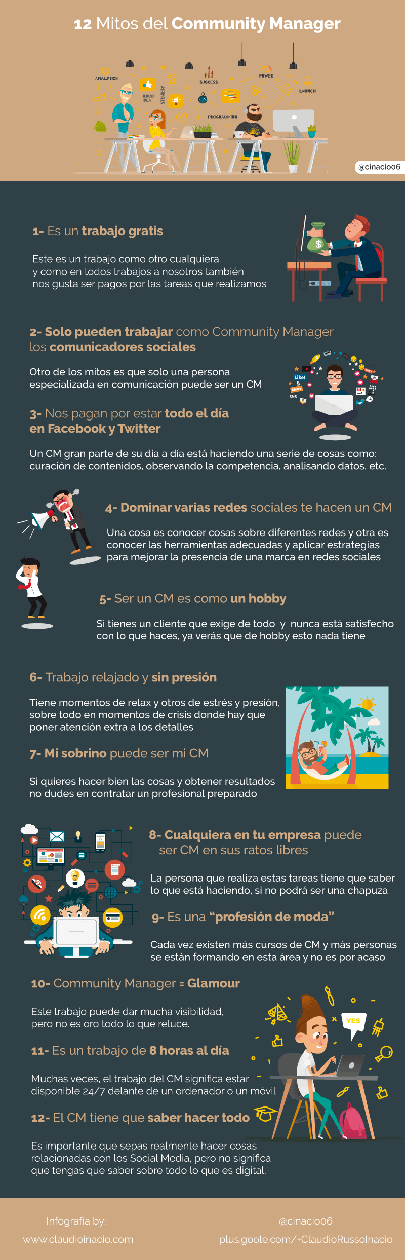 12 mitos sobe el Community Manager